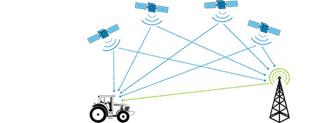 Diebstahl von GPS-Geräten